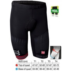 Chilot alergare Compressport Trail Running Underwear Short