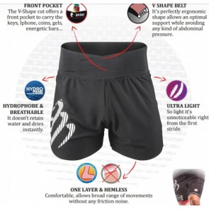 Over Short de alergare Compressport